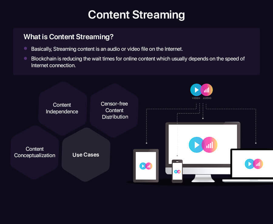 Content Streaming