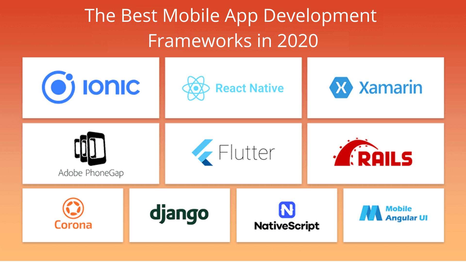 The Best Mobile App Development Frameworks in 2020