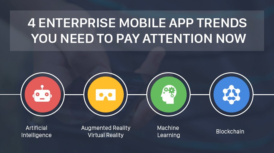 4 Top Enterprise Mobile App Trends You Need to Pay Attention Now