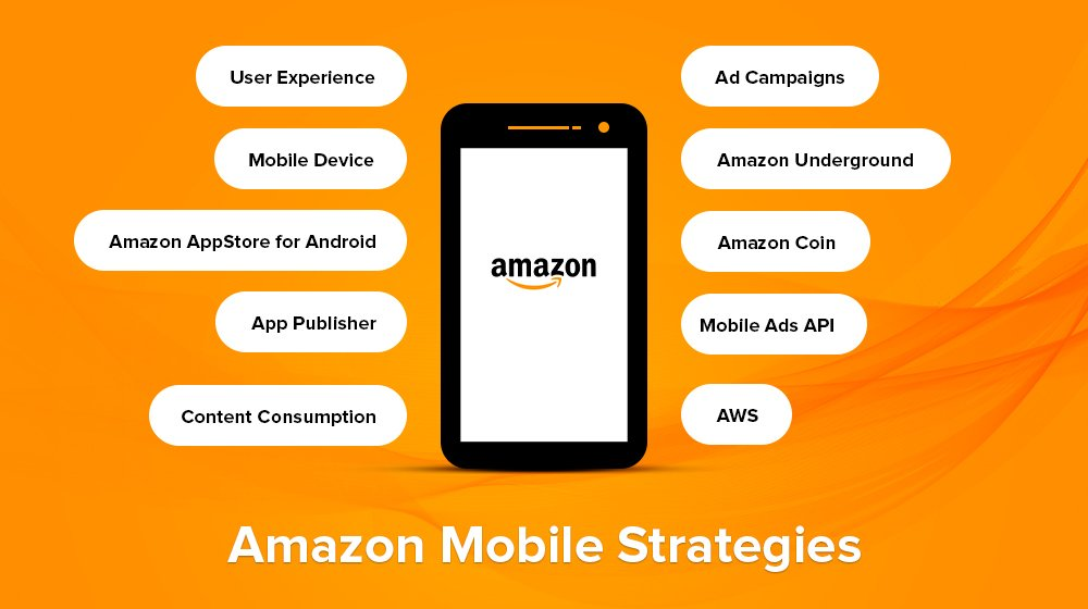 10 Things You Should Know About Amazon Mobile