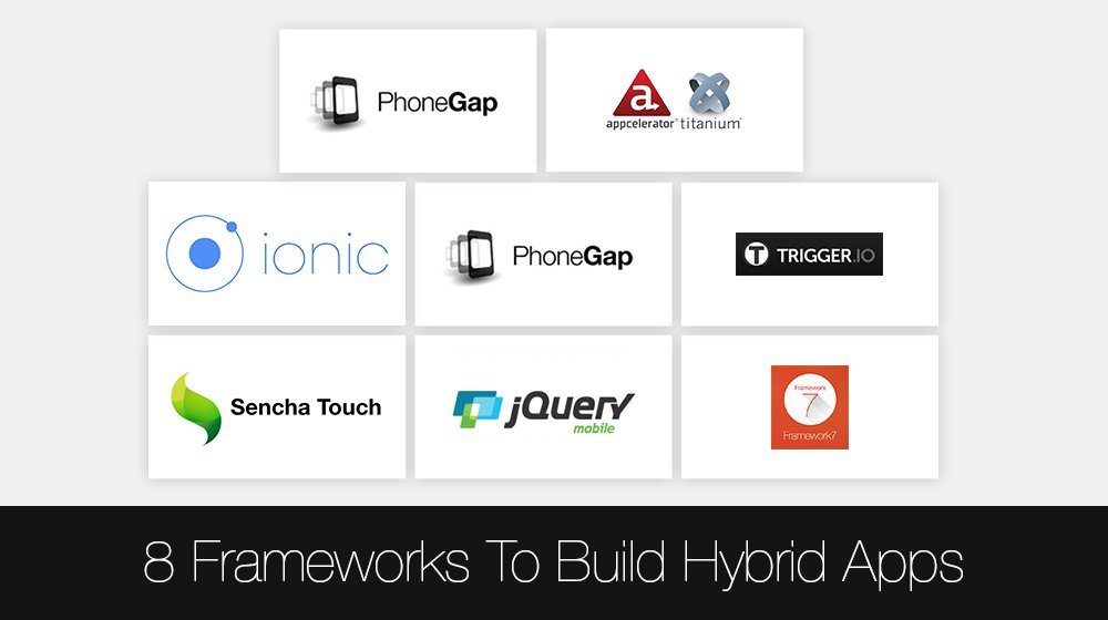 8 Frameworks to Choose From When Building Hybrid Mobile Apps