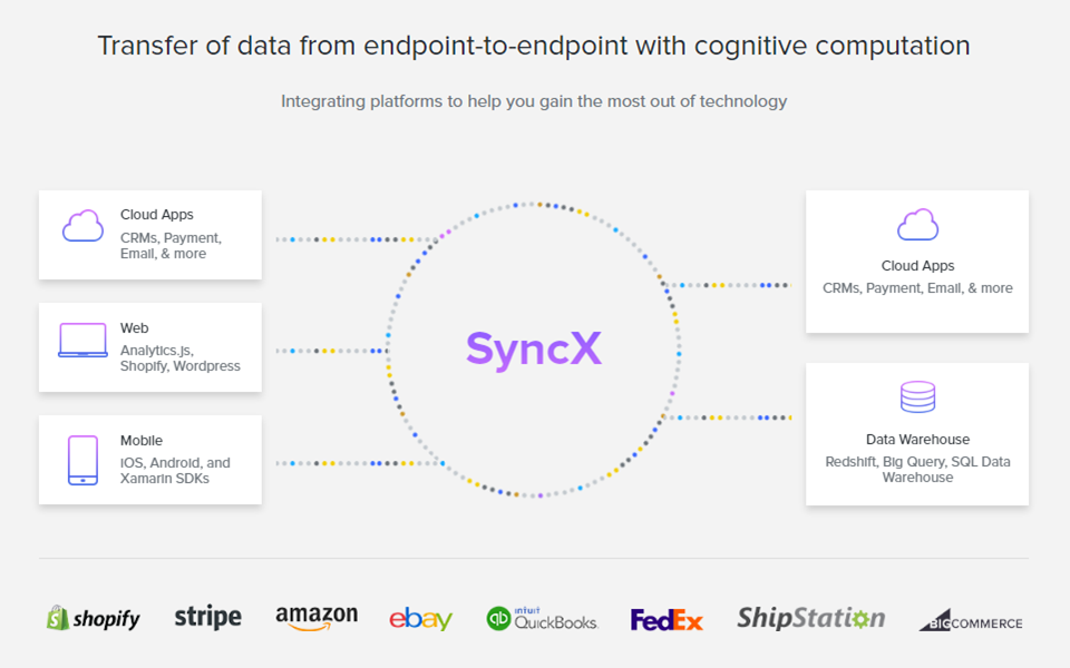 syncx-middleware-service-provider