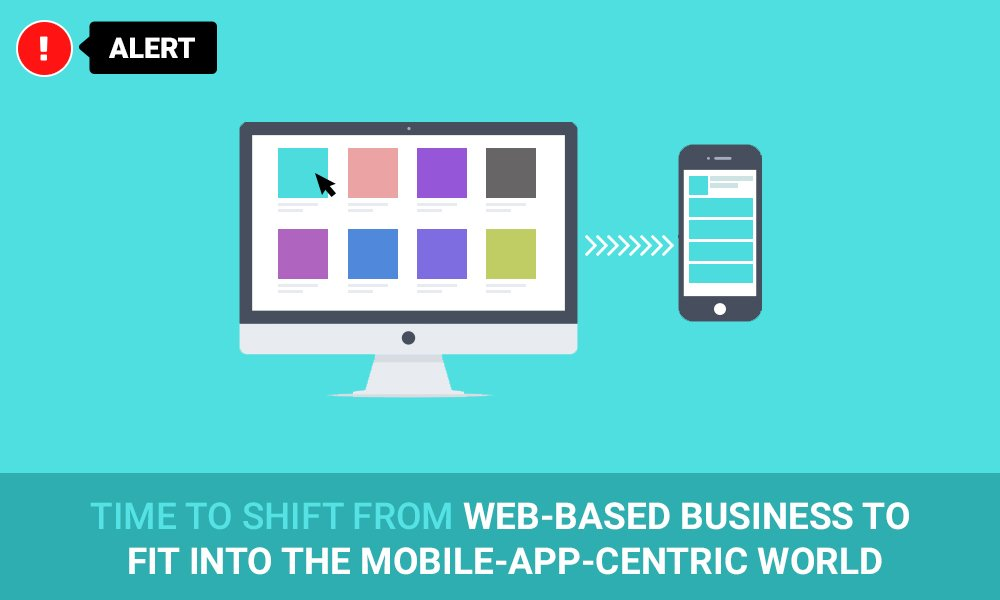 Mobile-App-Centric Business