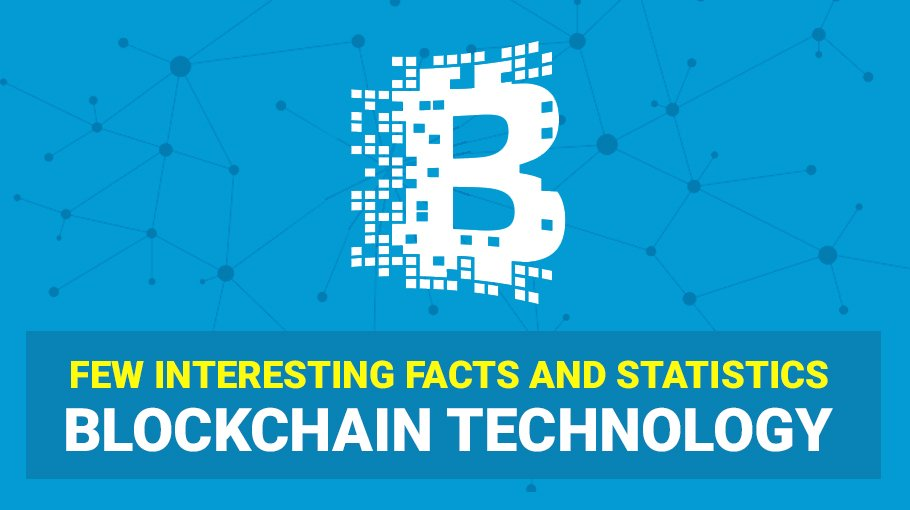 Few Interesting Facts and Statistics about the Blockchain Technology