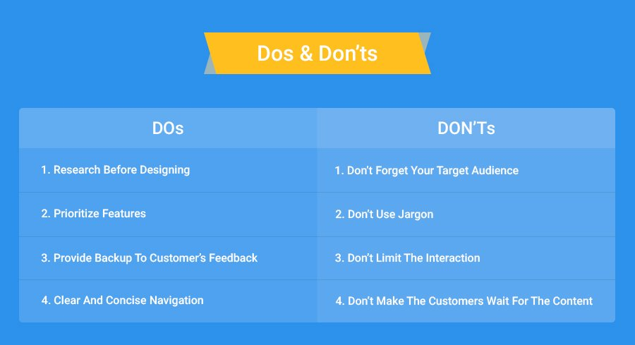 Do's & Don'ts Of Mobile App UX Designs