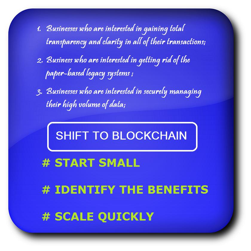 Ecommerce Blockchain
