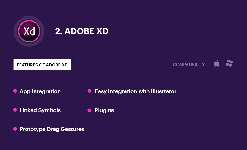 Adobe XD - free wireframe tools