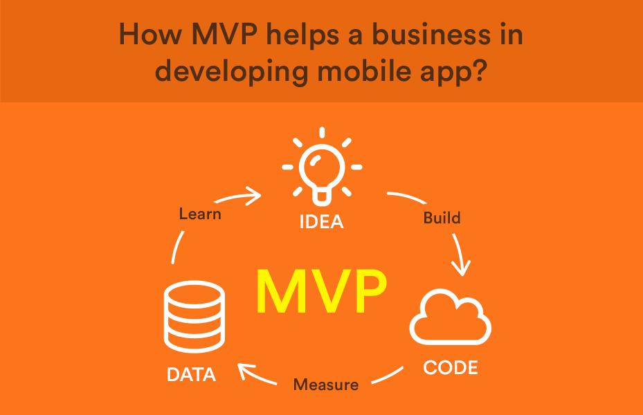 Importance of MVP in Mobile App Development