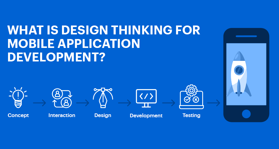 What is Design Thinking for Mobile Application Development?