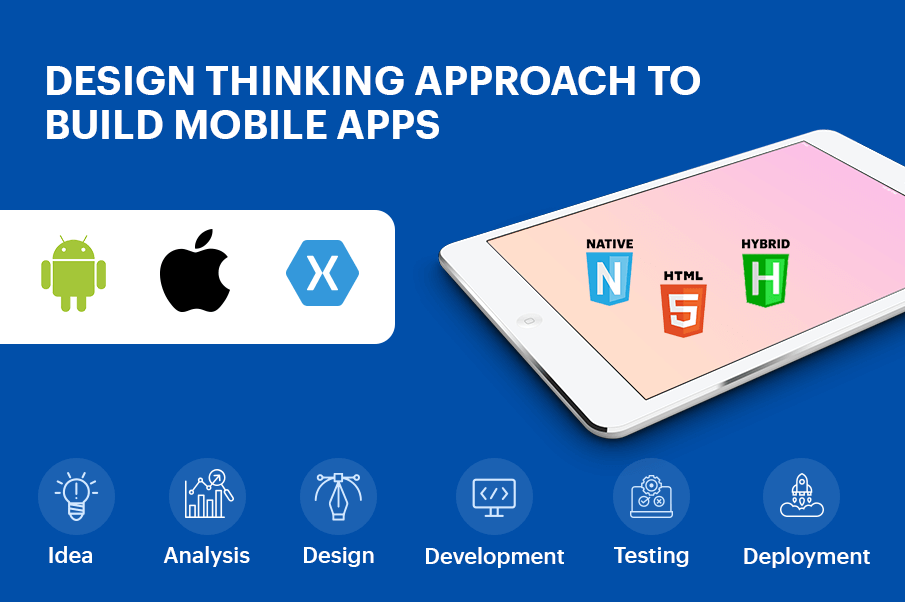 Design Thinking Approach to build Mobile Apps