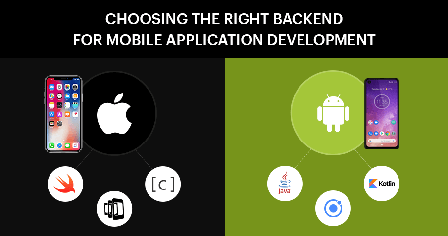 best backend technology for mobile app