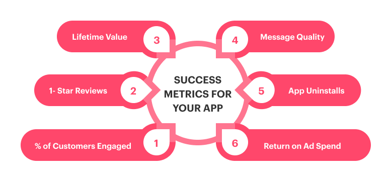 mobile app release cycle