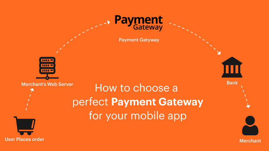 How to choose a perfect Payment Gateway for your app – a guide for entrepreneurs