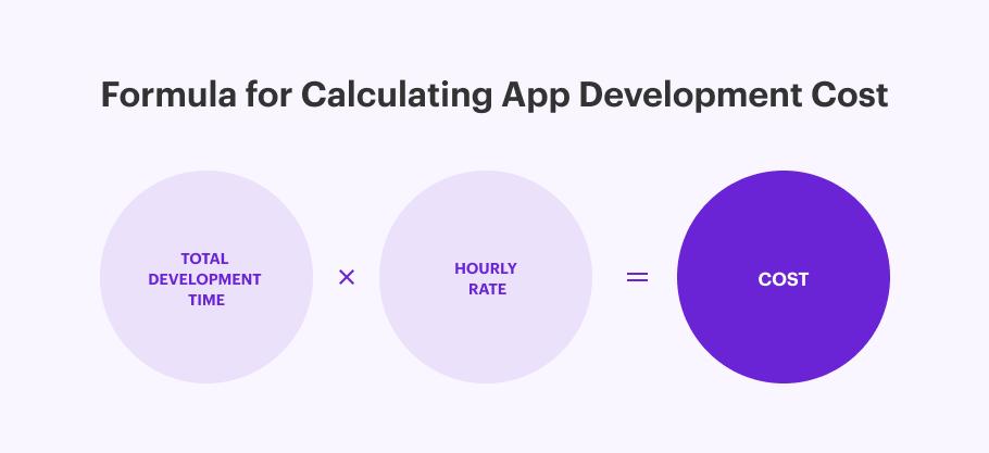 mobile app development cost calculator