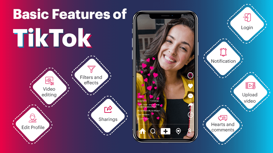 features of App like TikTok