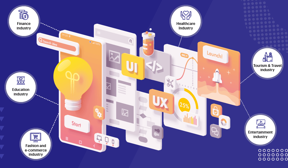 101 Mobile App Ideas for startups in 2021